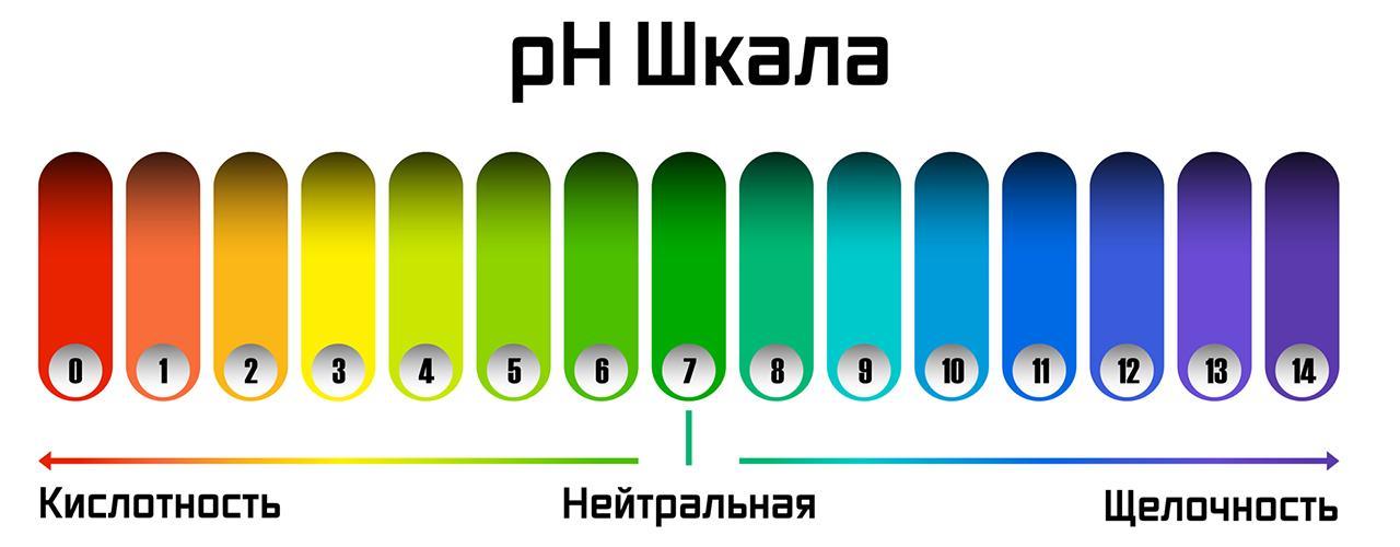 pH воды в бассейне